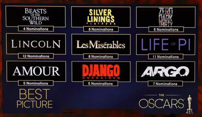 Oscar2013_filmes